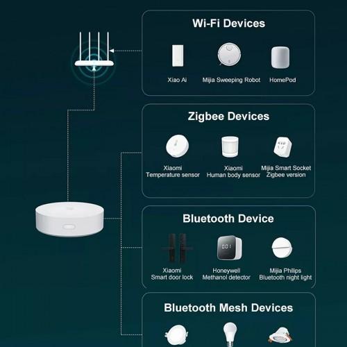 Mi Smart Home Hub